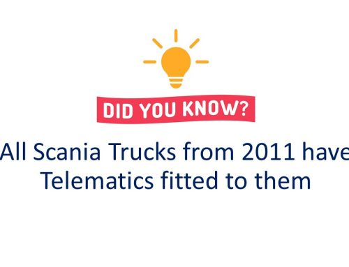Did You Know – Telematics
